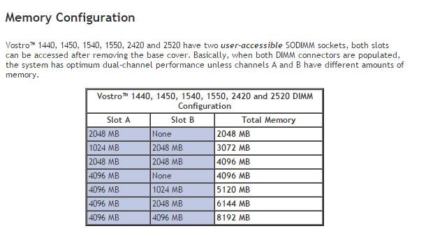 Dell-Vostro-15-40-memory-config